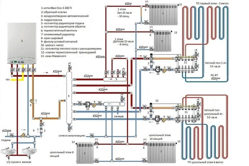 Коллекторная схема отопление в