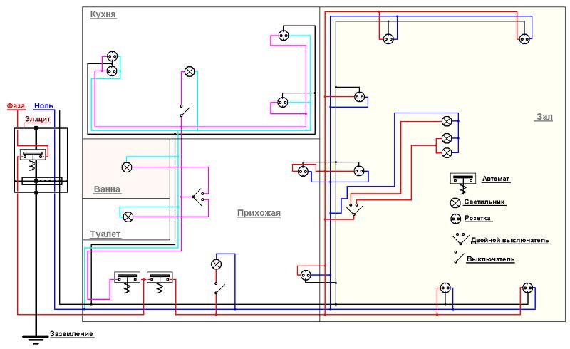Схема подключения электрики своими руками фото 217