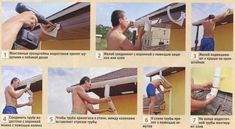 Крыша двухскатная: как крепить водосток