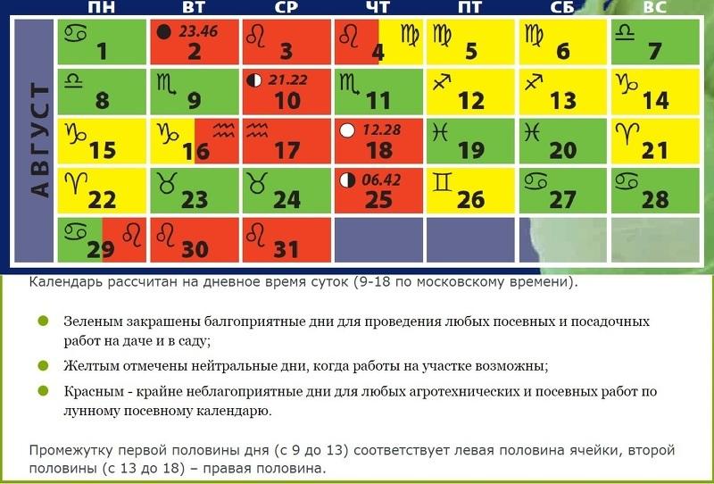 Лунный календарь знаки таблица