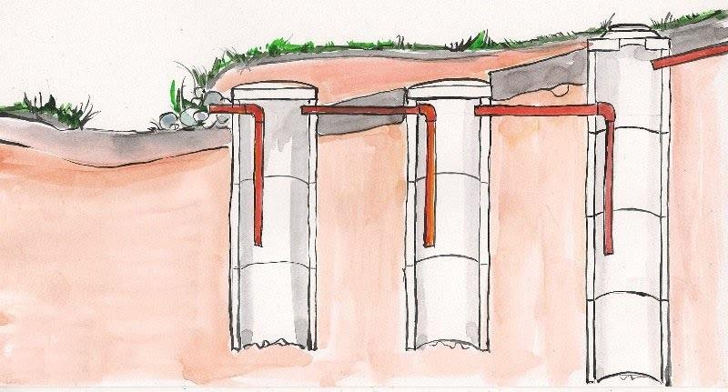Септик из бетонные кольца своими руками 30