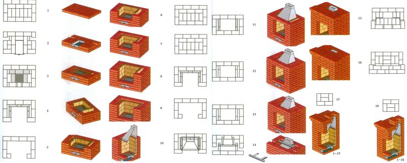 Схема традиционного камина