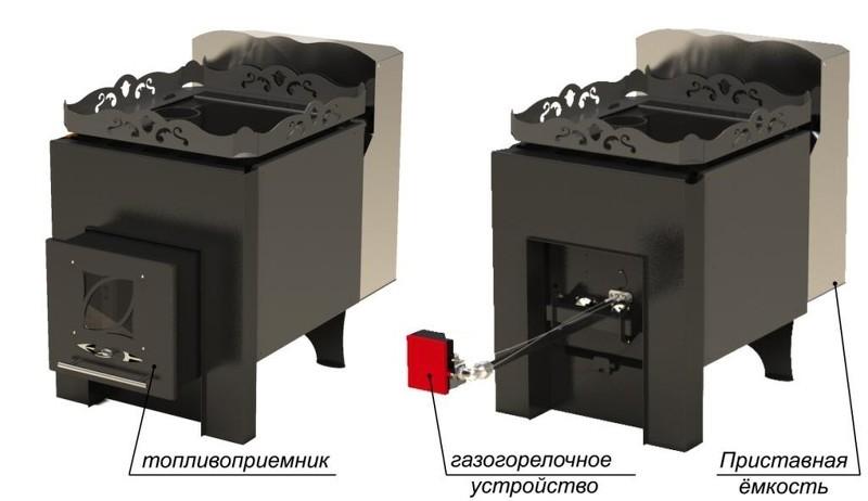 Специализированный газовый котел для бани с баком и каменкой
