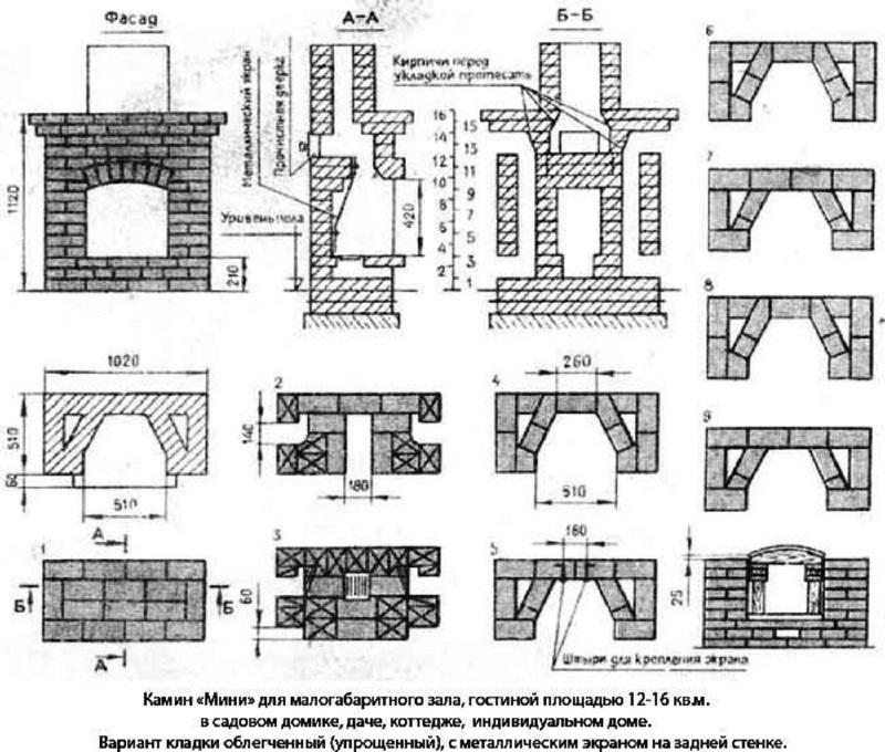 Уличная печь камин своими руками чертежи 53
