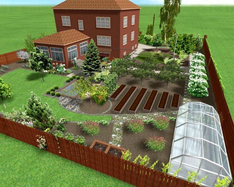 Красивый двор частного дома своими руками: как 26