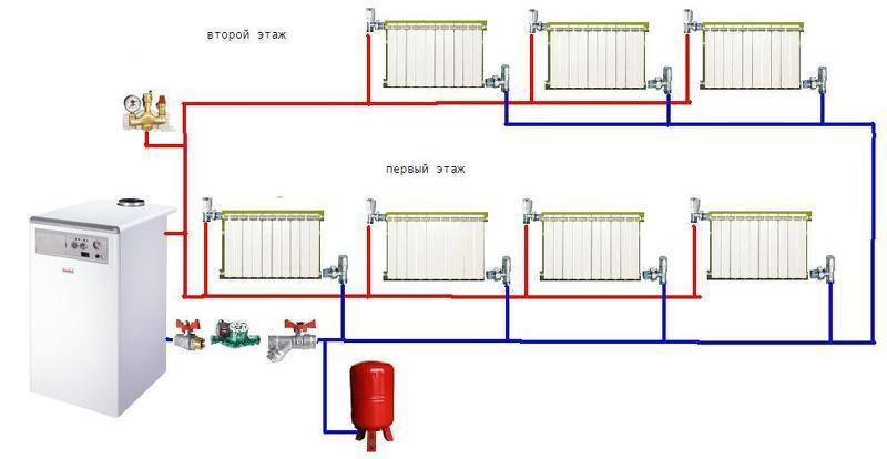 Проект системы отопления для