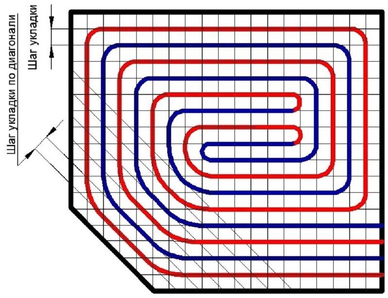 Расчетная схема для водяного теплого пола