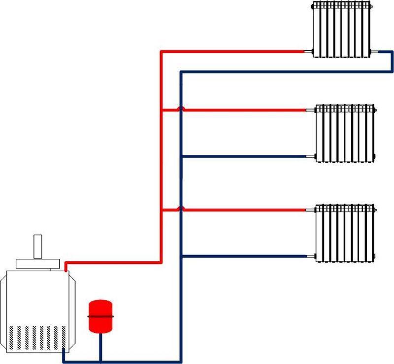 Одноконтурная система отопления в частном доме своими руками 78