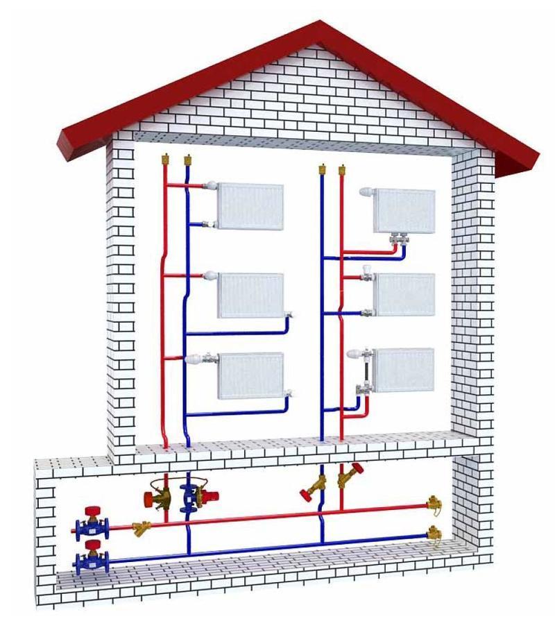 10 самых распространённых схем Схема система отопления двухэтажного дома схема подключения