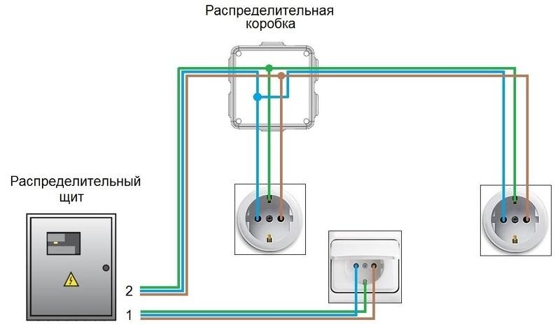 Схема подсоединения розетки к электросистеме