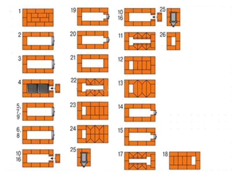 Схема порядовки кирпича для печки