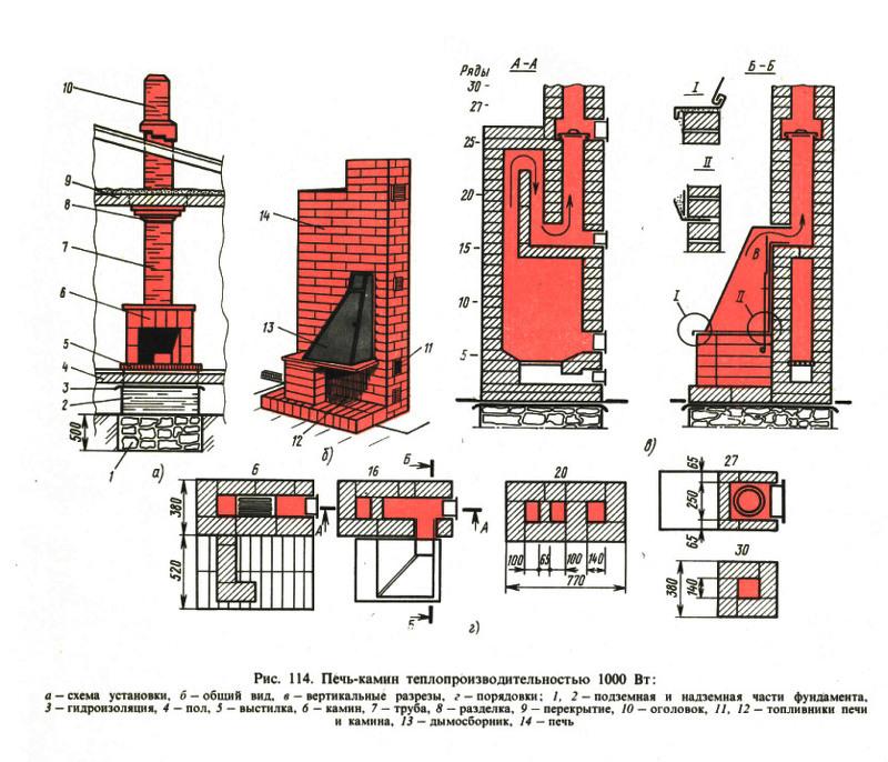 Схема стандартной печи-камина