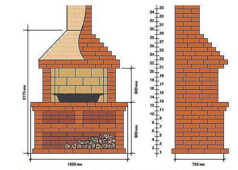 Схема каменного мангала