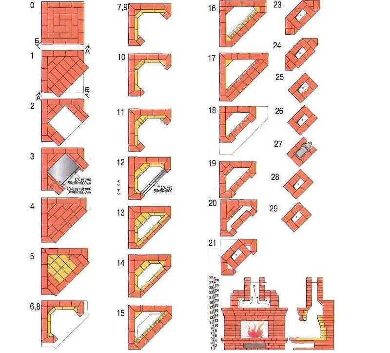 Камины для дома дровяные из кирпича своими руками проекты схемы чертежи 46