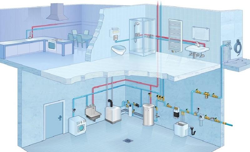 Схема водопровода в частном