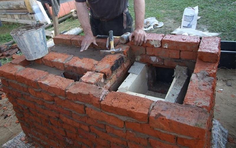 Дачный ответ.строительство барбекю на да российские электрические камины в челяб