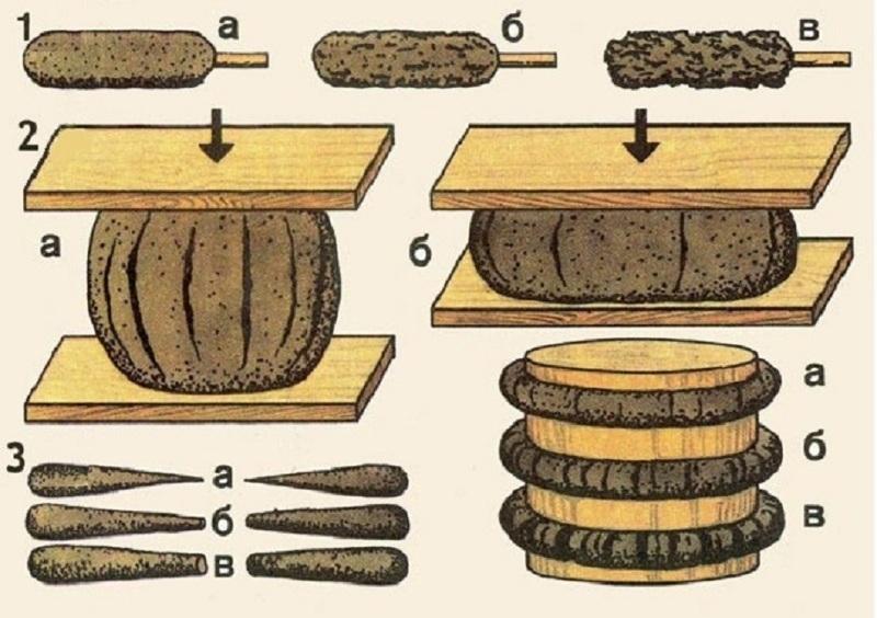Строим печь на даче: фото испытаний глиняного раствора