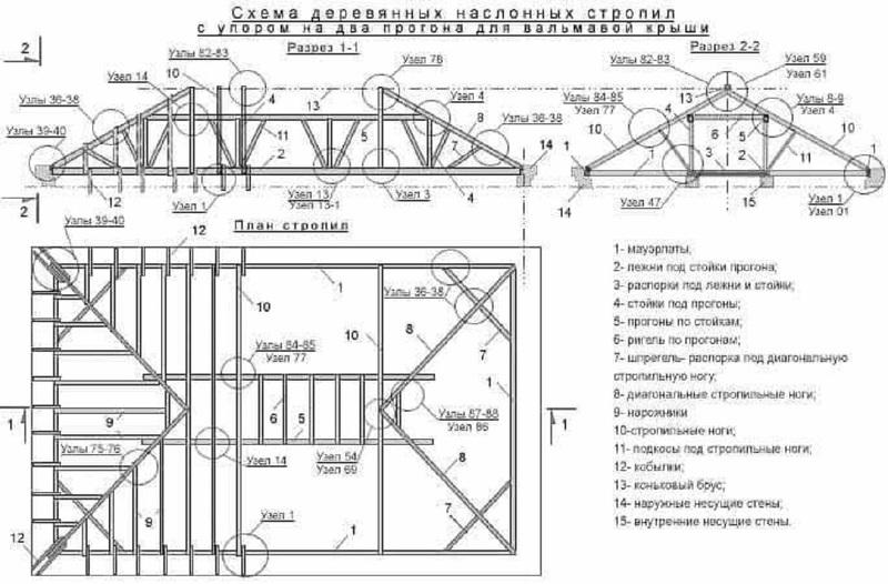 Полувальмовая крыша своими руками чертежи фото 741